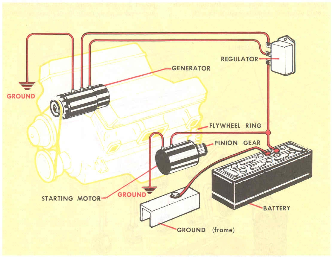 Electrical System Gear Router Wiring Diagram