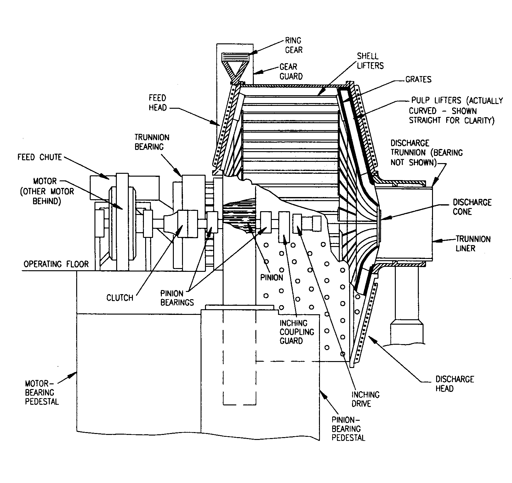 ball mill parts diagram