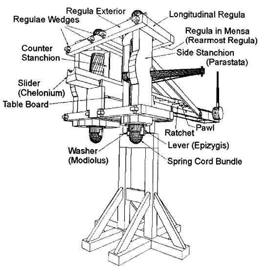 Medieval Ballista Blueprints besides File Trebuchet1 Intransit also ROBOT ARM KIT 47993 furthermore 1859 Auvent Mural Carport Am4563stl 450x632 Cm Monopente Sans Couverture 3760161077316 also Ballista Blueprints. on trebuchet kit