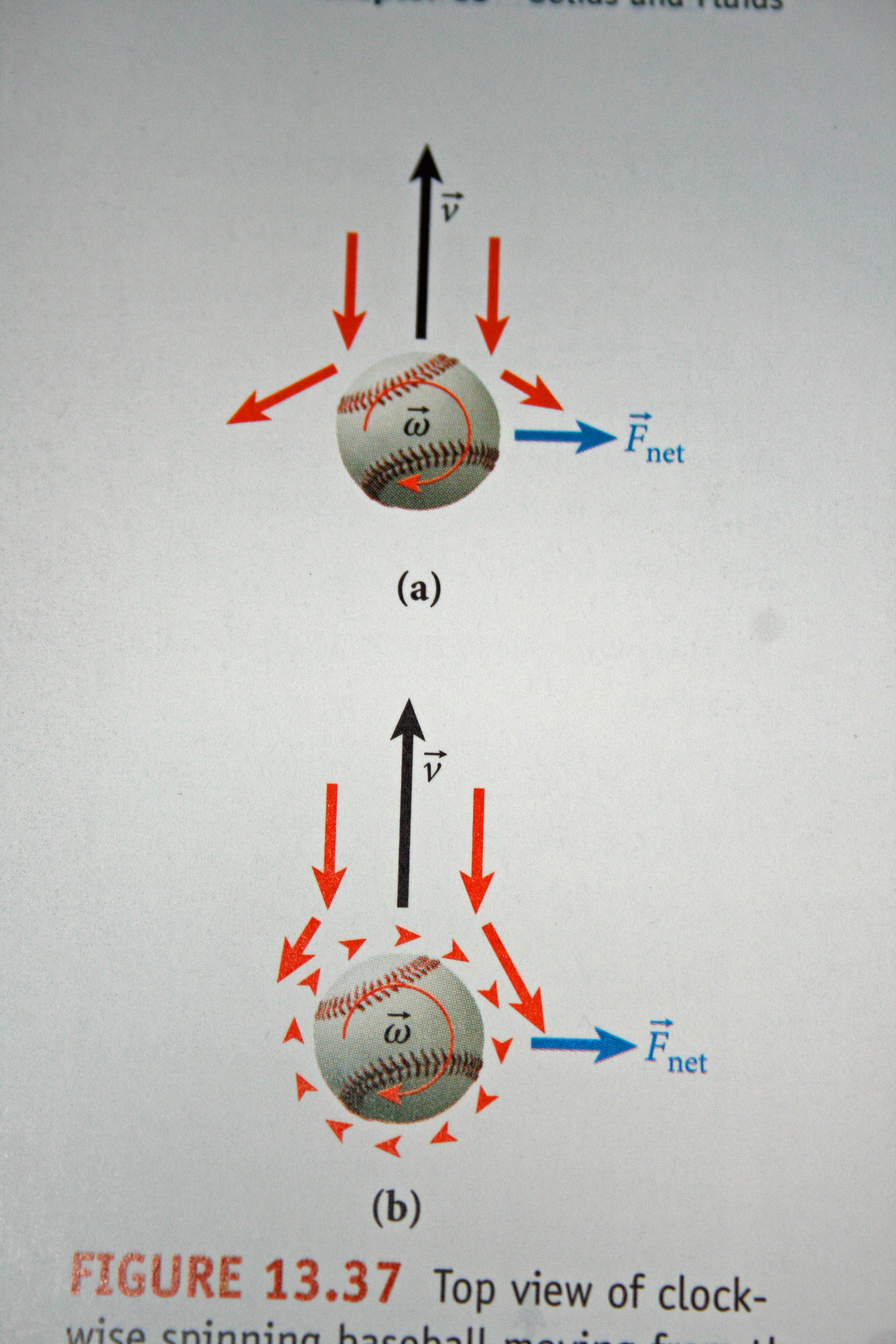 the physics of softball Physics and acoustics of baseball & softball bats daniel a russell, phd  graduate program in acoustics the pennsylvania state university.