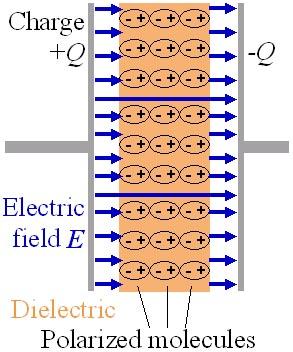 Physics 212 Web Project Ultracapacitors Capacitors