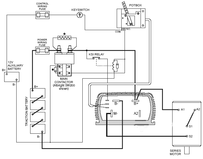 curtis controller wiring diagram example electrical wiring diagram u2022 rh cranejapan co curtis 1206 controller wiring diagram curtis 1268 controller wiring diagram