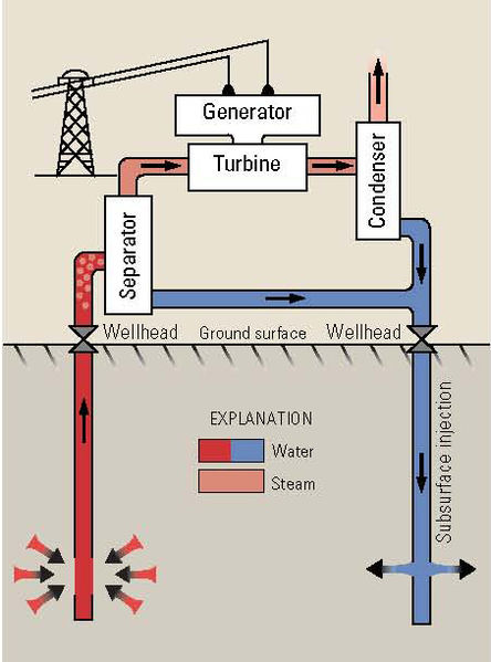 drysteam dry steam power plant diagram dry steam power plant diagram dry steam power plant diagram dry steam power plant diagram