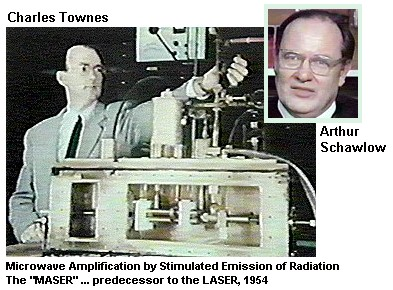 the history of laser and maser Ruby maser excited by a xenon flash lamp to pro- duce a bright pulse of 6937 nm, deep red light of about a 1- ms duration and a power output of about a billion watt per pulse [14] his invention rapidly led to the development of multiple other optical masers, now called laser (light amplifi- cation by stimulated emission of.