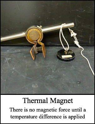 Ideal Gas Thermal Conductivity