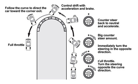 Wire Hole Cover besides Steering Wheel Diameter likewise 1950 Ford F1 Wiring Diagram in addition Ford Steering Gear Box Adjustment also Steering Gear Box Rebuild. on om12