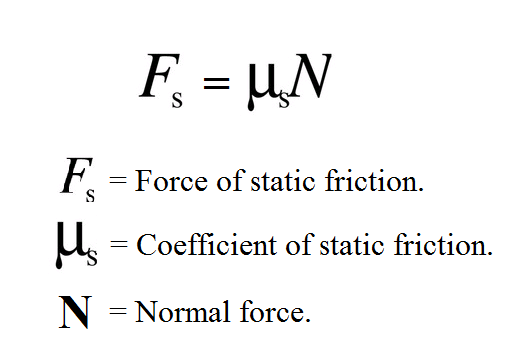 how to get friction given gravity