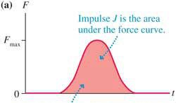 The Physics of Tennis   Basic Tennis Physics