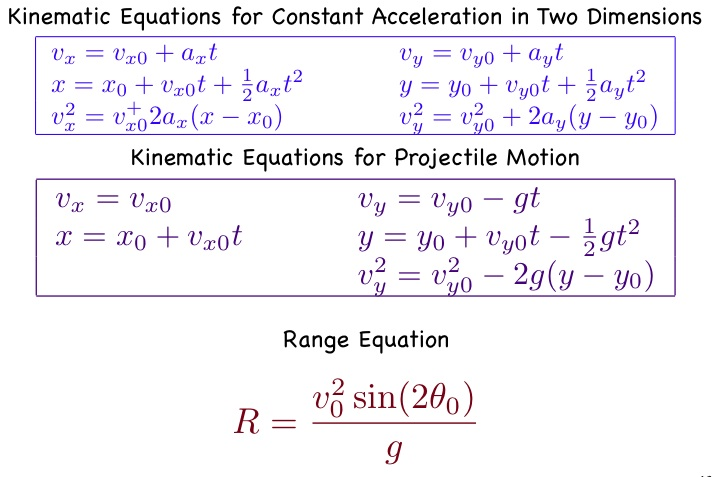 enumeration of kinematic chains and mechanisms