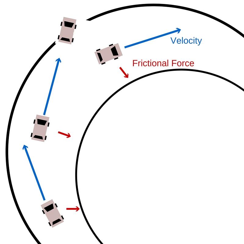 drifting physics