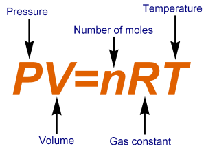 how to find molar mass using ideal gas law