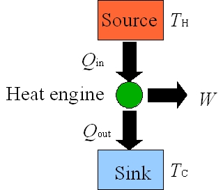 engines torque page2
