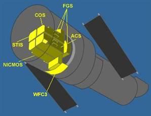 hubble space telescope instruments - photo #5