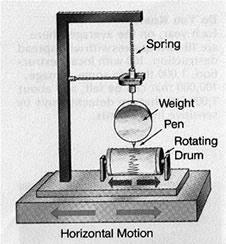 5 4 liter engine firing order diagram page2